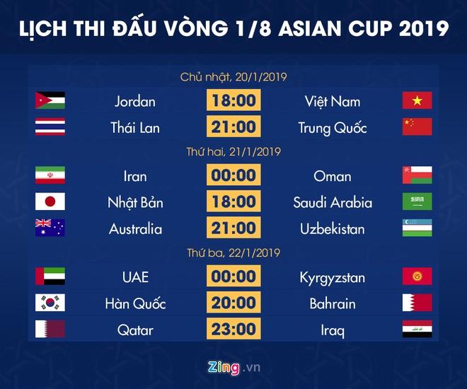 ASIAN CUP 2019: Đội tuyển Việt Nam chưa từng thua Jordan trong quá khứ