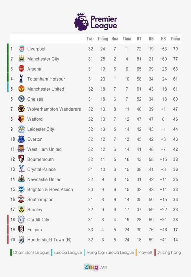 Man United doi mat khung hoang hang thu hinh anh 3