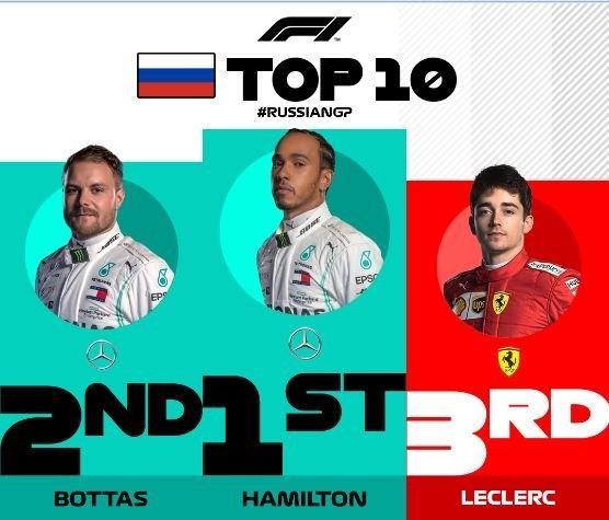 Lewis Hamilton ve nhat tai Russian Grand Prix hinh anh 1