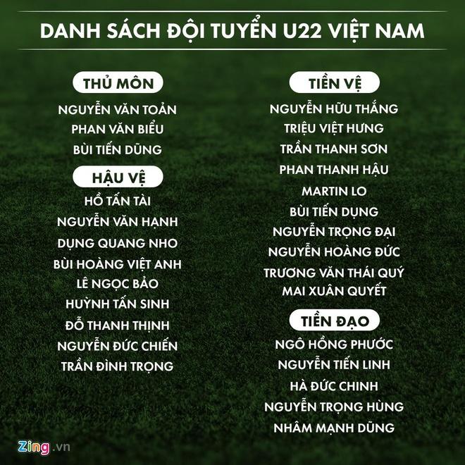 HLV Le Thuy Hai: 'Tien Dung duoc tung ho nhung tai nang chi the thoi' hinh anh 3