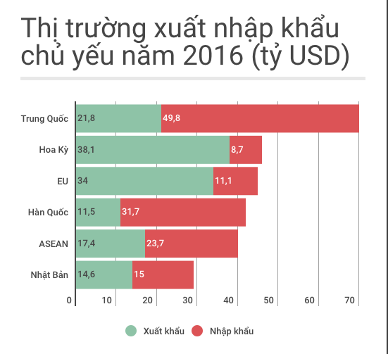 Viet Nam nhap sieu Trung Quoc 28 ty USD anh 2