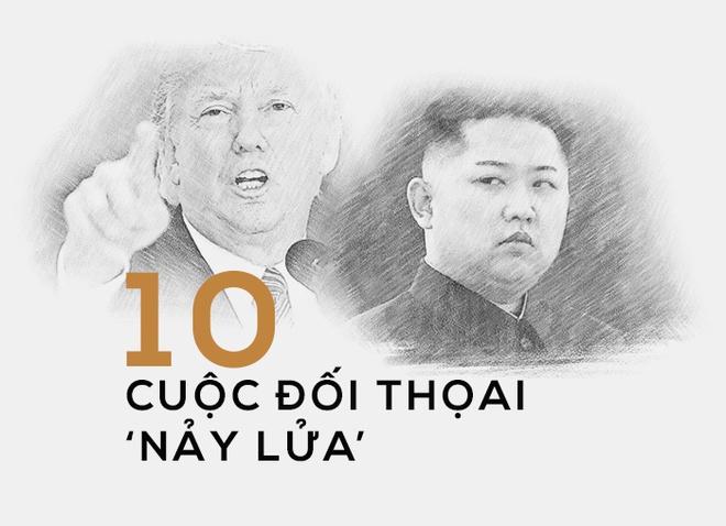 Man doi thoai 'nay lua' cua ong Trump va nha lanh dao Kim Jong Un hinh anh