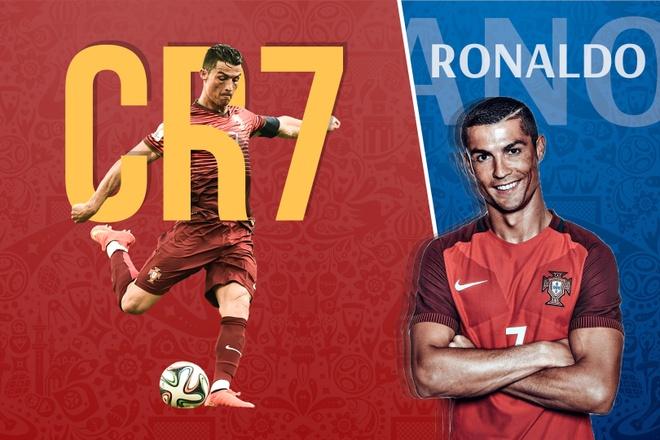 Ronaldo - ngoi sao toa sang nhat luot tran dau World Cup 2018 hinh anh