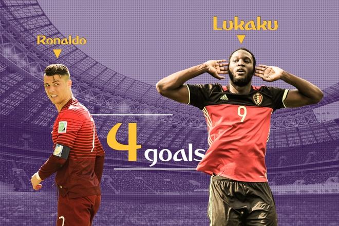 Lukaku va Ronaldo, ai hieu qua hon? hinh anh