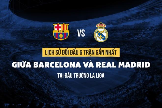 Barca ap dao Real trong 6 lan doi dau gan nhat tai La Liga hinh anh