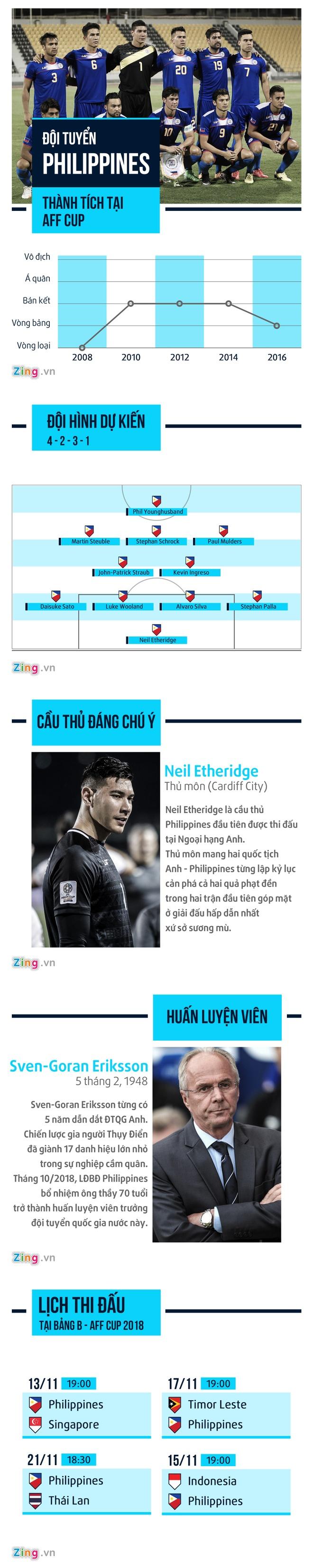 Philippines - doi bong so huu nhung cai ten dang cap the gioi hinh anh 1