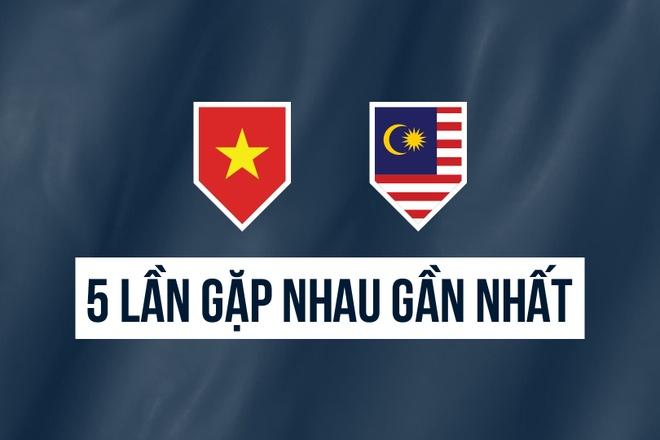 Video 5 lan doi dau gan nhat giua Viet Nam va Malaysia tai AFF Cup hinh anh
