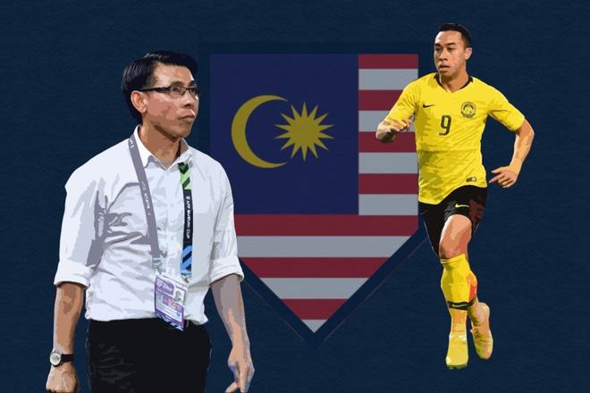 Đường đến chung kết AFF Cup 2018 của tuyển Malaysia