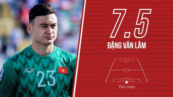 Cham diem Viet Nam vs Iran: Dang Van Lam xung dang la su lua chon so 1 hinh anh