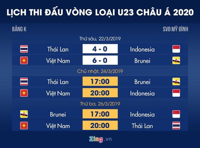 Lich thi dau vong loai U23 chau A: Viet Nam gap Indonesia hinh anh 1