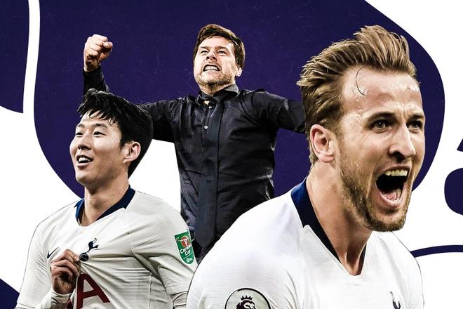 Duong den chung ket Champions League cua Tottenham Hotspurs hinh anh