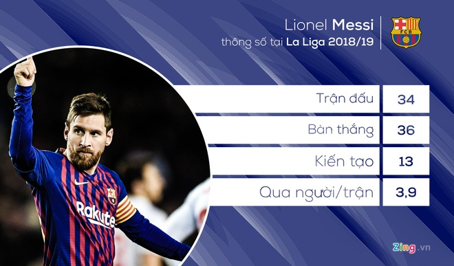 Ronaldo khong chon Messi cho danh hieu 'Qua bong vang' hinh anh 1