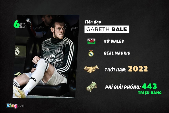 Real Madrid,  Gareth Bale anh 2
