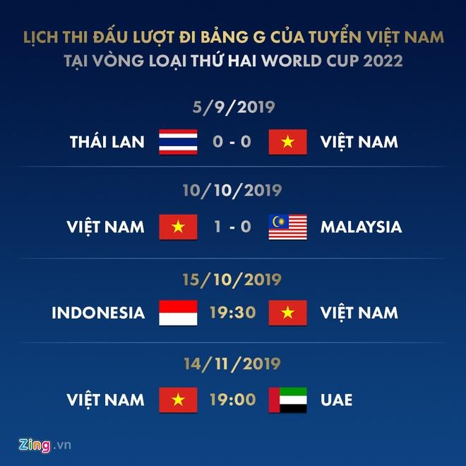 Quang Hải Ghi Ban đưa Việt Nam Len Nhi Bảng G Vong Loại World Cup Thể Thao
