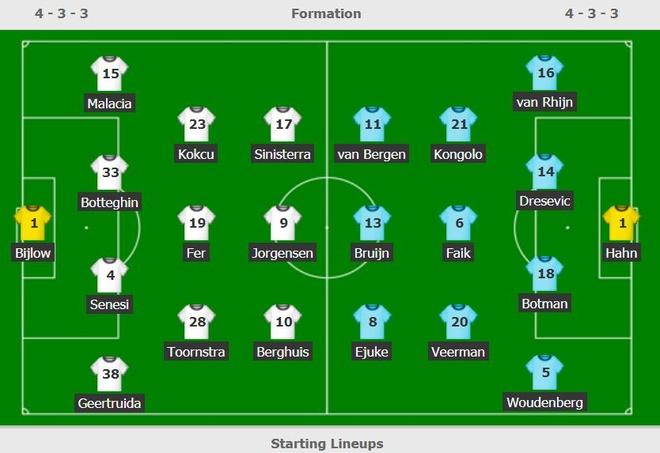 Feyenoord 2-0 Heerenveen: Van Hau co co hoi ra san hinh anh 1 2.JPG