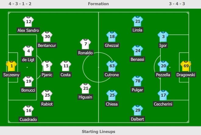 Juventus 3-0 Fiorentina: Ronaldo lap cu dup tu cham phat den hinh anh 2 bv.JPG