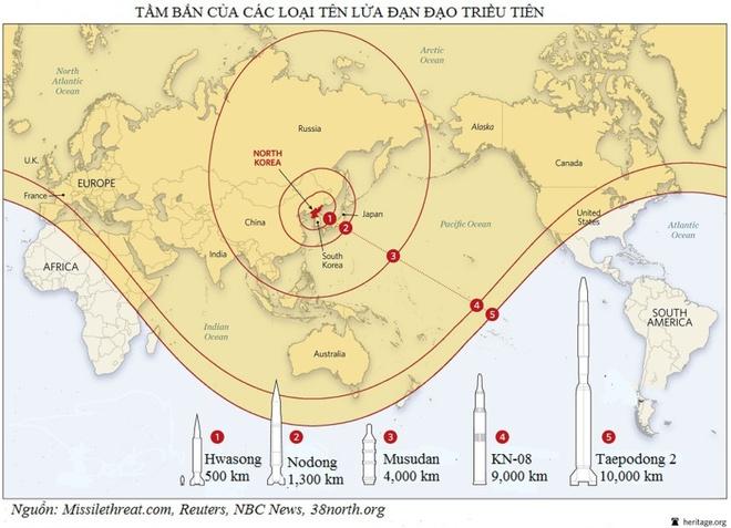 Trieu Tien co the sap thu ten lua dan dao lien luc dia lan 2 hinh anh 2