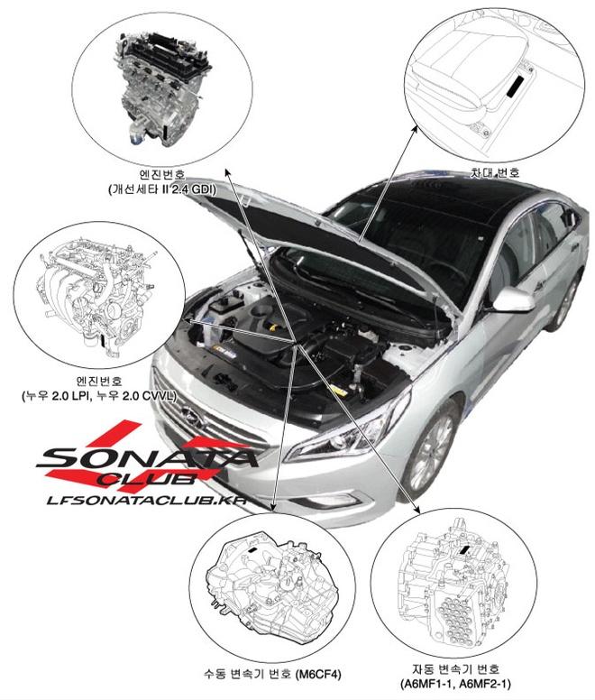 Lo anh Hyundai Sonata 2015 chuan bi ra mat hinh anh