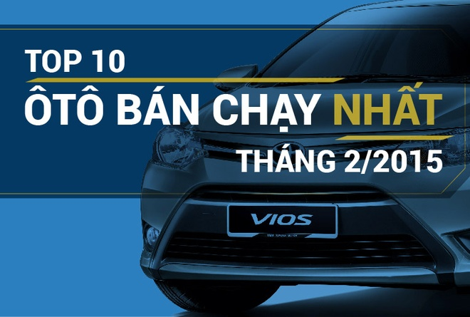 Toyota Vios ban chay nhat thang 2 o Viet Nam hinh anh