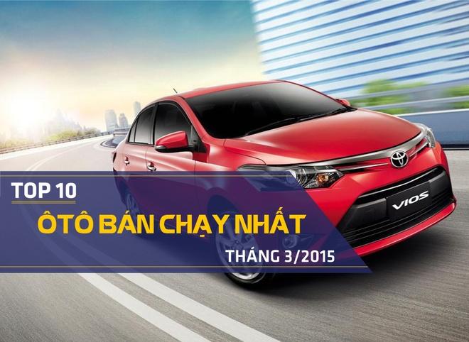 Toyota Vios thong tri thi truong oto Viet thang 3 hinh anh