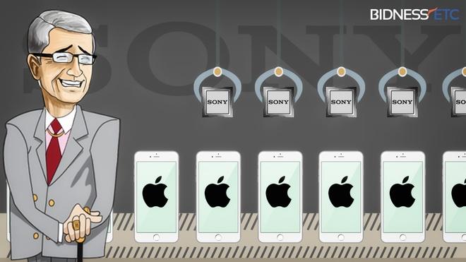 Sony kiem tien tu Apple, Samsung nhu the nao? hinh anh