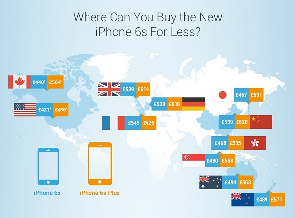 iPhone 6S/6S Plus co gia ban re nhat tai My hinh anh 1