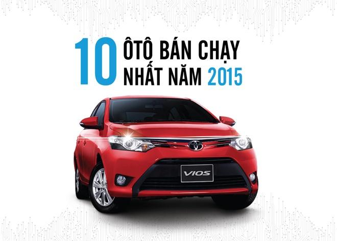 Toyota thong tri top 10 oto ban chay tai Viet Nam 2015 hinh anh