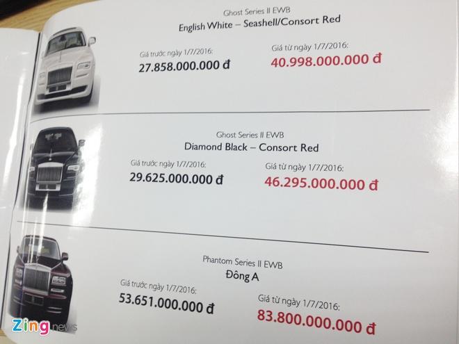 Xe Rolls-Royce co gia ky luc sau 1/7 hinh anh 1