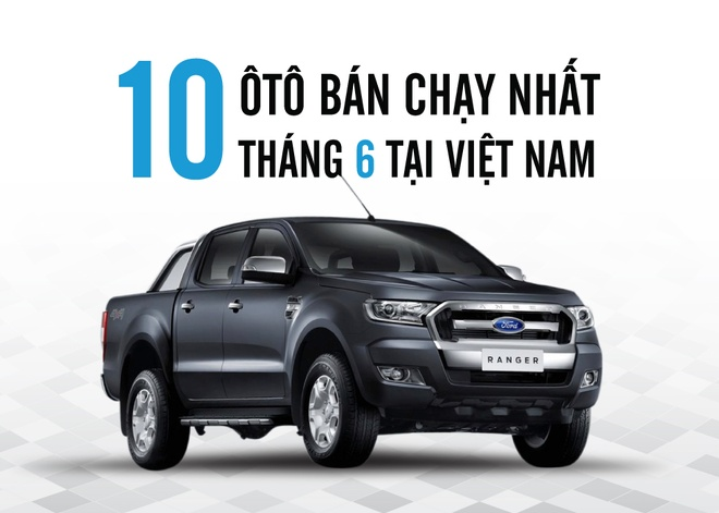 10 oto ban chay nhat thang 6 tai Viet Nam hinh anh