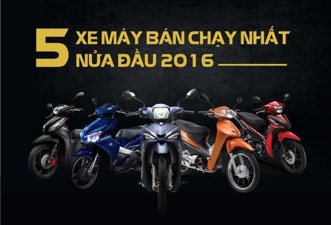 Yamaha Sirius - xe may ban chay nhat nua dau 2016 o Viet Nam hinh anh