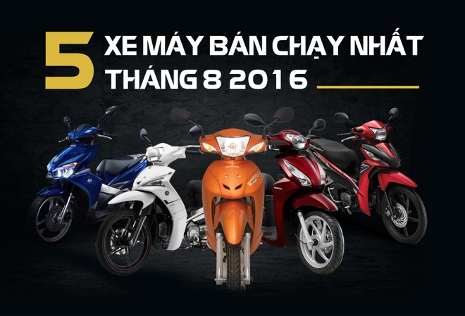 Honda Wave Alpha ban chay nhat thang 8 o Viet Nam hinh anh