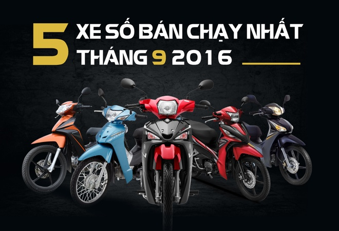 Yamaha Sirius - xe so an khach nhat thang 9 tai Viet Nam hinh anh