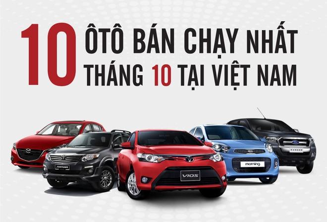 Toyota Vios dan dau top 10 oto ban chay nhat thang 10 hinh anh