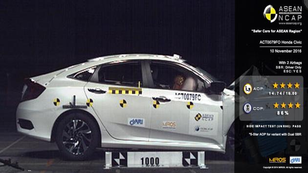 Honda Civic 2016 xep hang 5 sao trong cac bai thu va cham hinh anh
