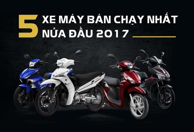5 xe may ban chay nhat nua dau 2017 o Viet Nam hinh anh