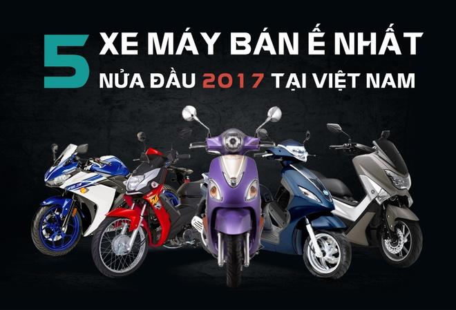 5 xe may e nhat nua dau 2017 o Viet Nam hinh anh