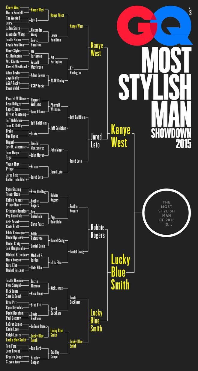 Kanye West - Nguoi dan ong phong cach nhat nam cua GQ hinh anh 2