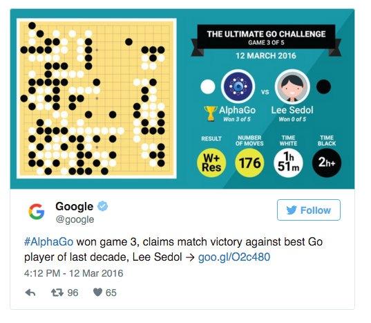 Google AlphaGo thang nha vo dich co vay the gioi lan 3 hinh anh 3