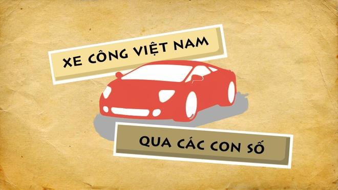 Xe cong o Viet Nam qua cac con so hinh anh