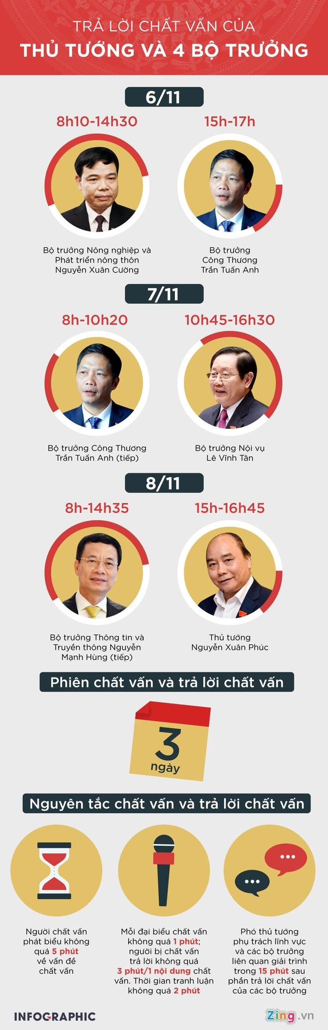 Bo truong Tuan Anh: Vu viec 'duong luoi bo' cho thay lo hong phap ly hinh anh 1