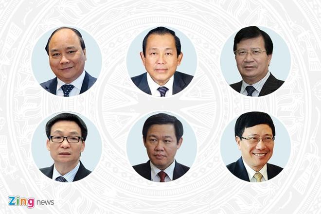Ong Nguyen Xuan Cuong duoc de nghi lam Bo truong Nong nghiep hinh anh 1