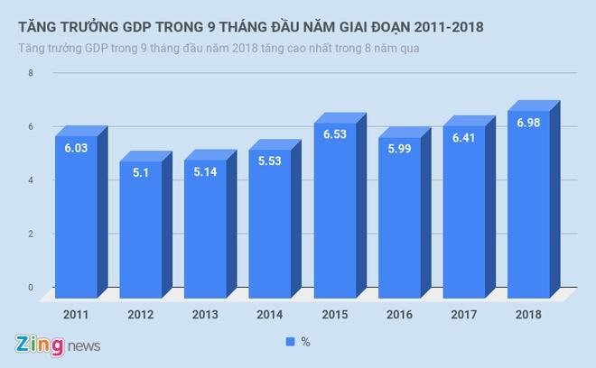 Thu truong Bo Cong an: Vu viec o cho Long Bien la khong the chap nhan hinh anh 3