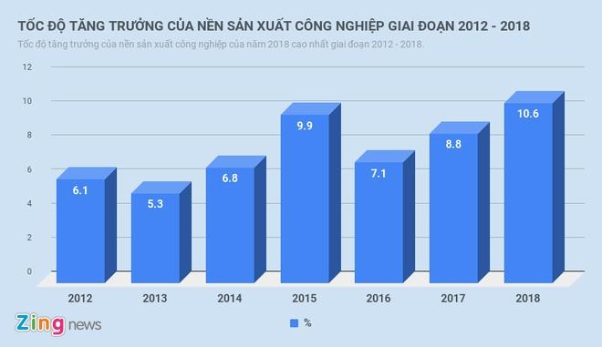 Thu truong Bo Cong an: Vu viec o cho Long Bien la khong the chap nhan hinh anh 4