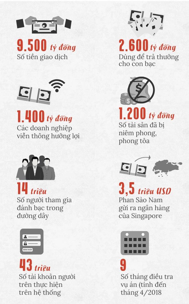Ong Nguyen Thanh Hoa phu nhan vai tro 'binh phong' cua CNC hinh anh 2