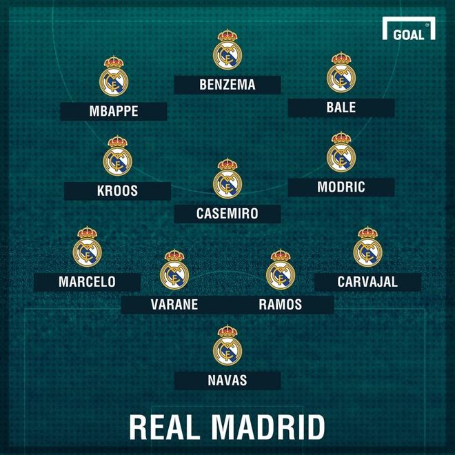 Doi hinh Real se ra sao neu thieu Ronaldo? hinh anh 12