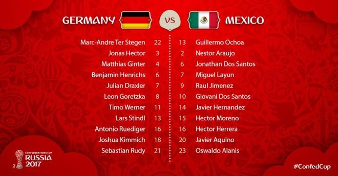 truc tiep Duc vs Mexico anh 3
