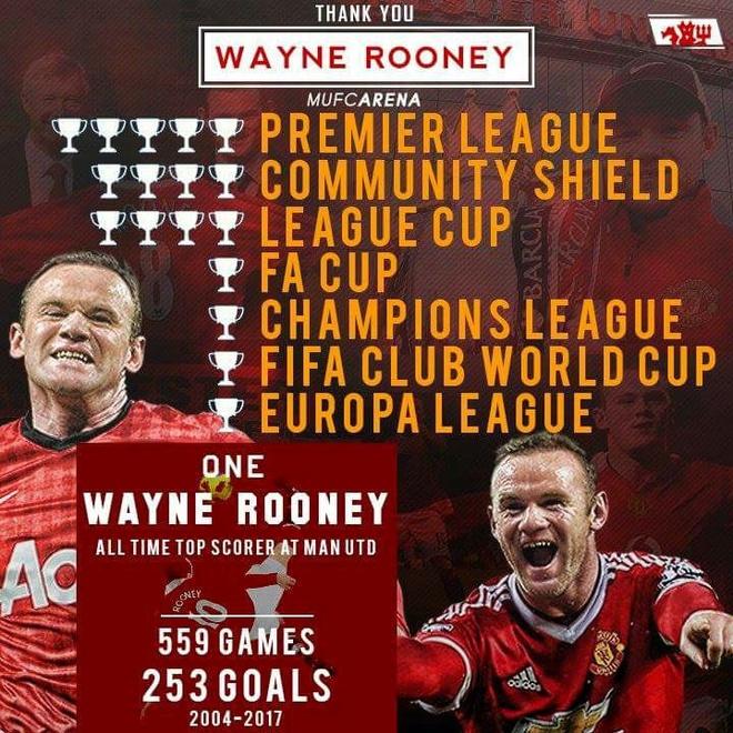 Nhung ky niem dang nho cung MU do dich than Rooney lua chon hinh anh 23