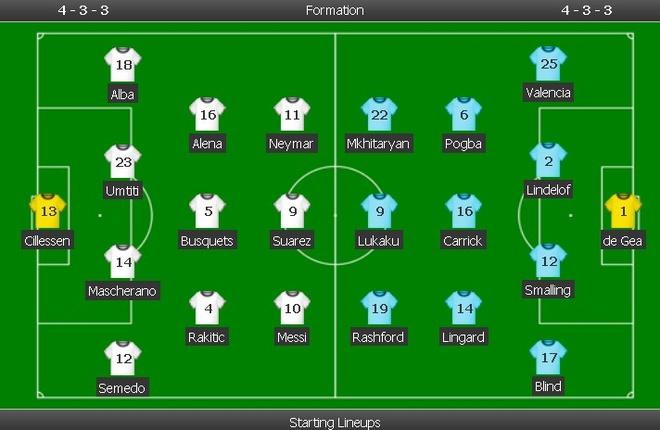 Barcelona vs Man Utd (1-0): Lukaku choi mo nhat hinh anh 10