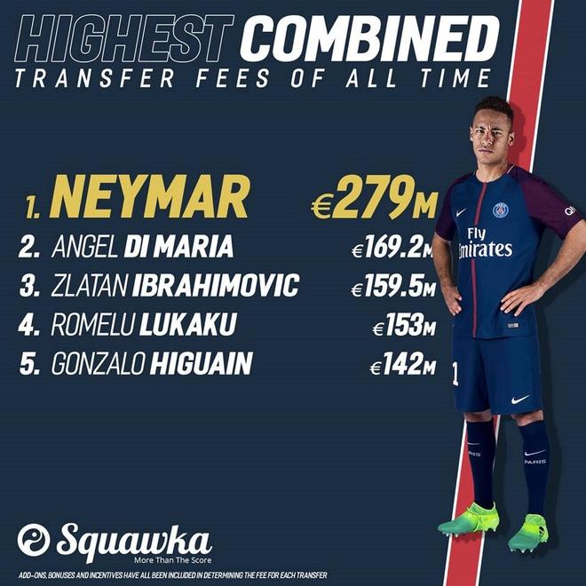 Neymar phu nhan roi Barca de thoat cai bong Messi hinh anh 20