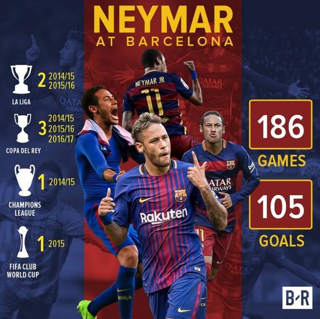 Neymar cung luc pha 2 ky luc khi dau quan cho PSG hinh anh 5